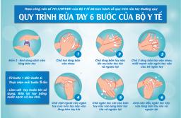 6 bước rửa tay đúng cách để phòng dịch virus Corona