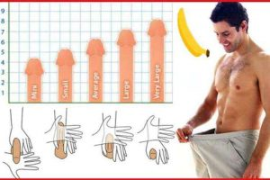 Bật mí cách cải thiện kích thước dương vật cho nam giới